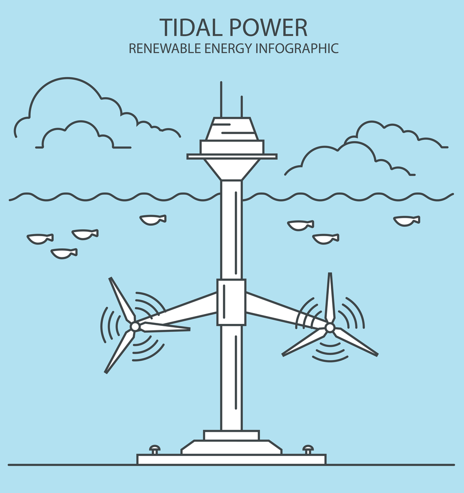 Энергия приливов и отливов - принцип действия